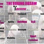 Η ψυχολογία στην πυγμαχία και στις πολεμικές τέχνες
