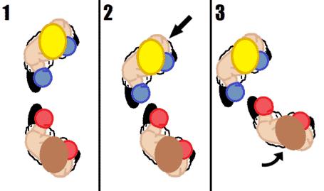 Πυγμαχία |Πώς να αντιμετωπίσεις έναν αντίπαλο με ανάποδη θέση μάχης (Southpaw)