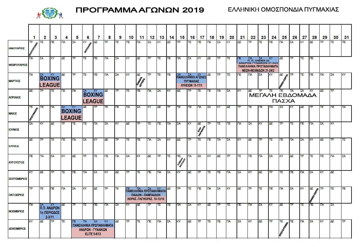 Πρόγραμμα Αγώνων Πυγμαχίας 2019